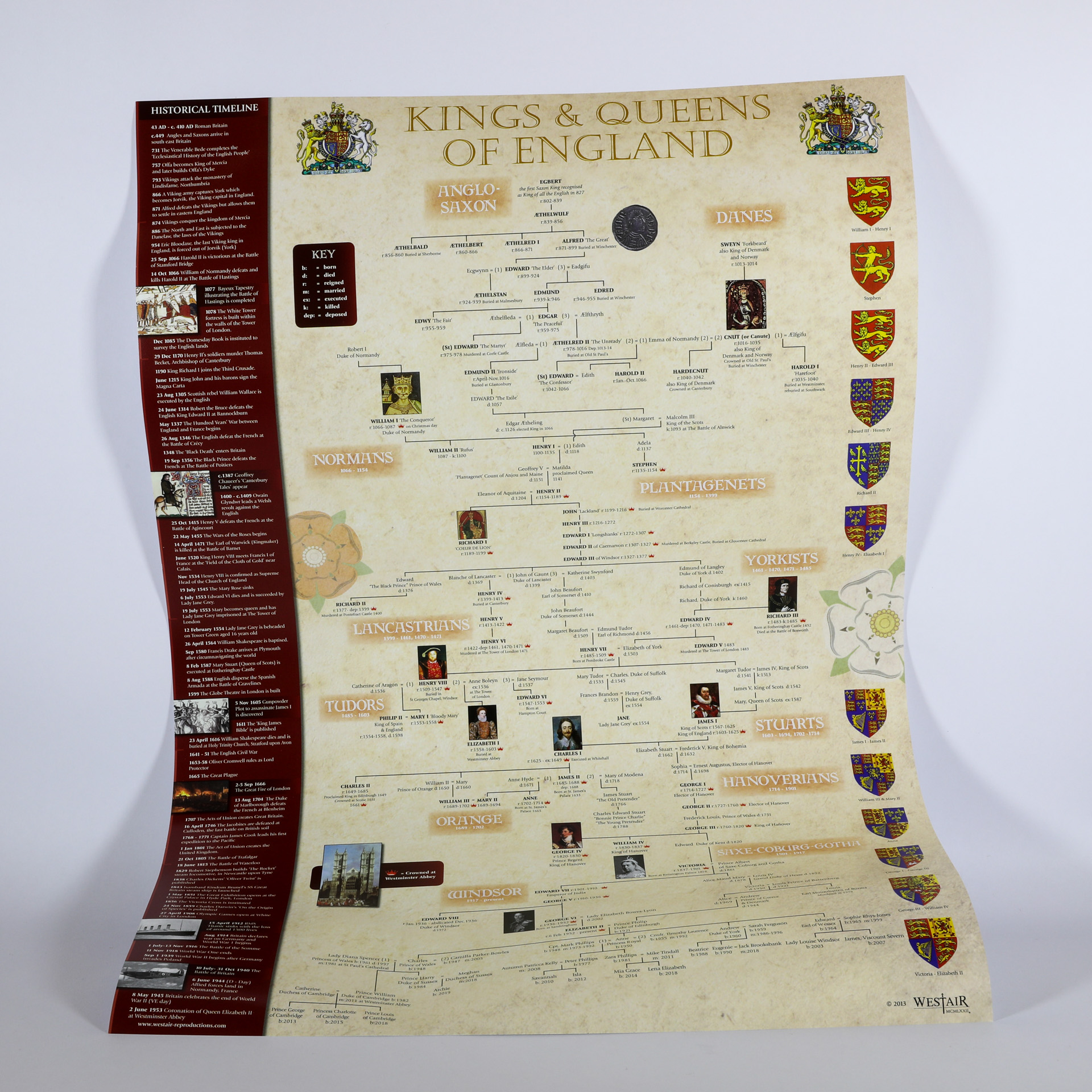 Kings and Queens timeline poster A3