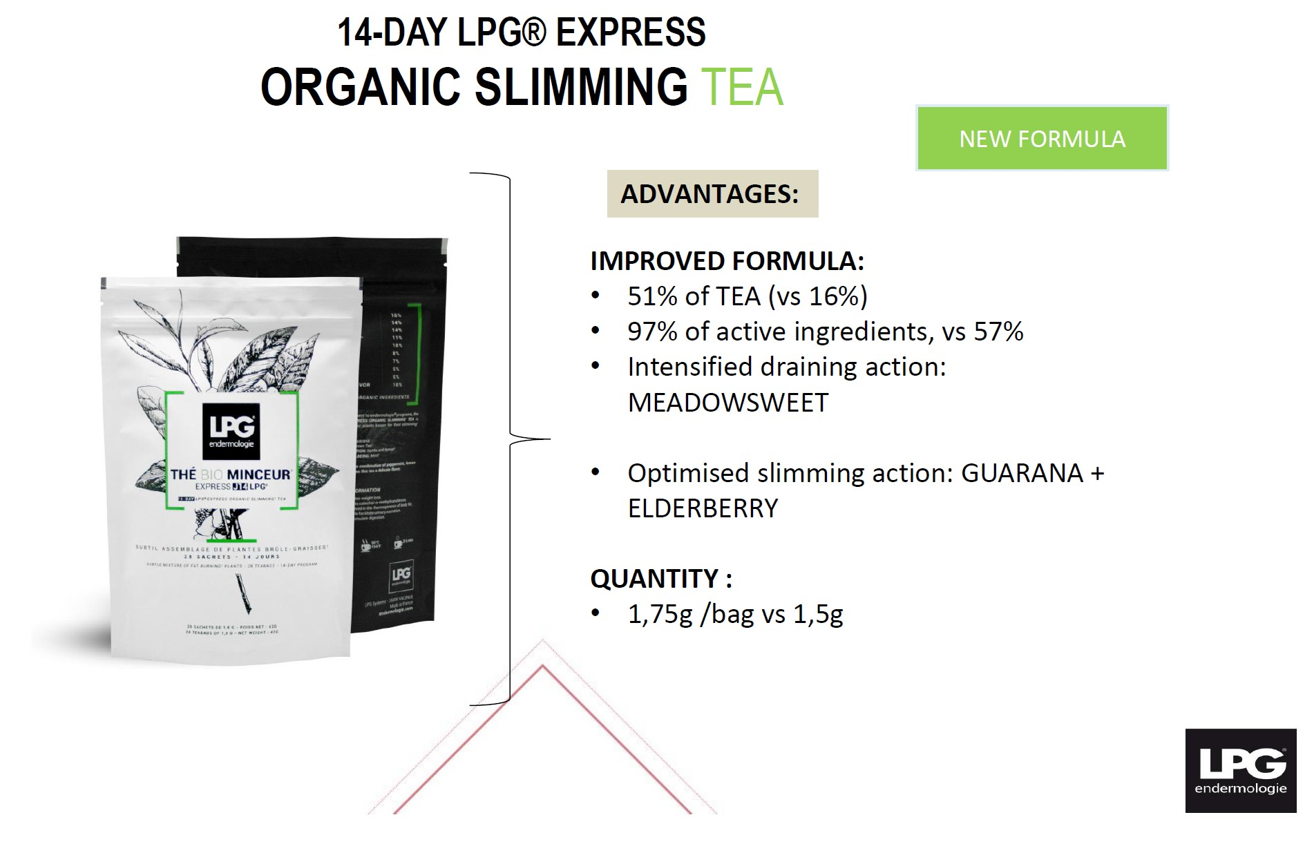 14-Day Express Organic Slimming Tea