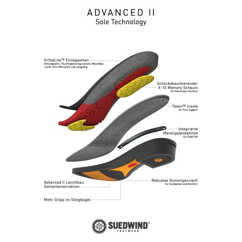 Suedwind Stiefelette Advanced II SZ Soft