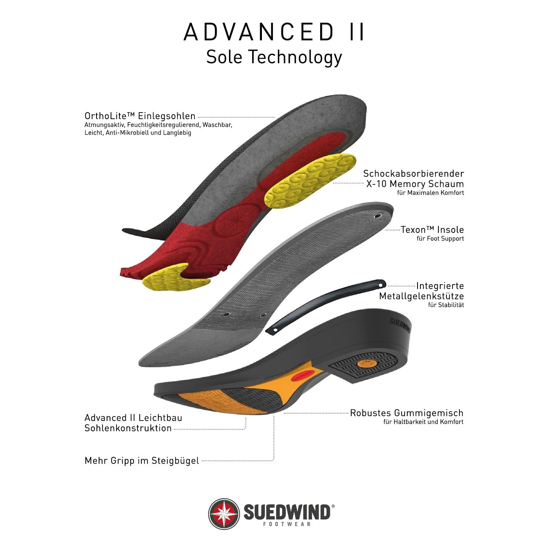Suedwind Stiefelette Advanced II FZ Schwarz