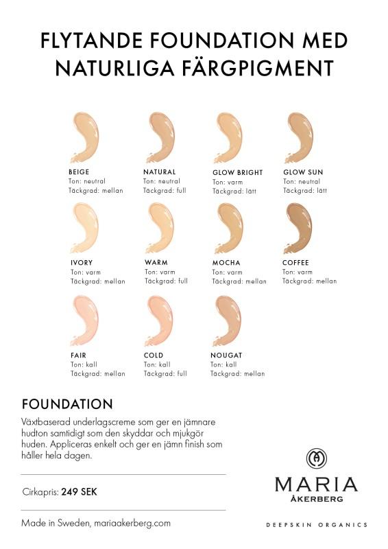 Foundation Täckande