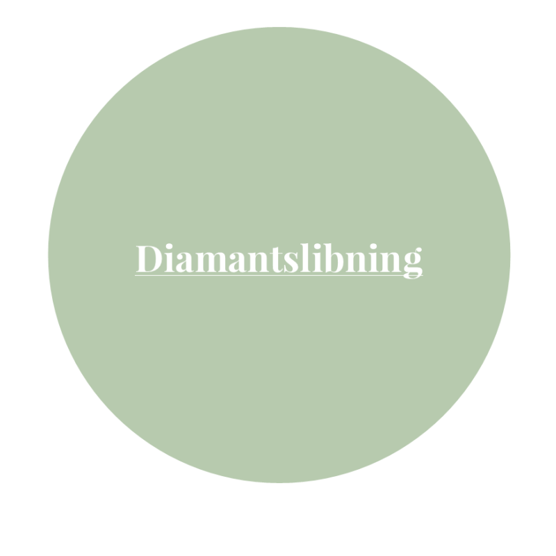 Diamantslibning