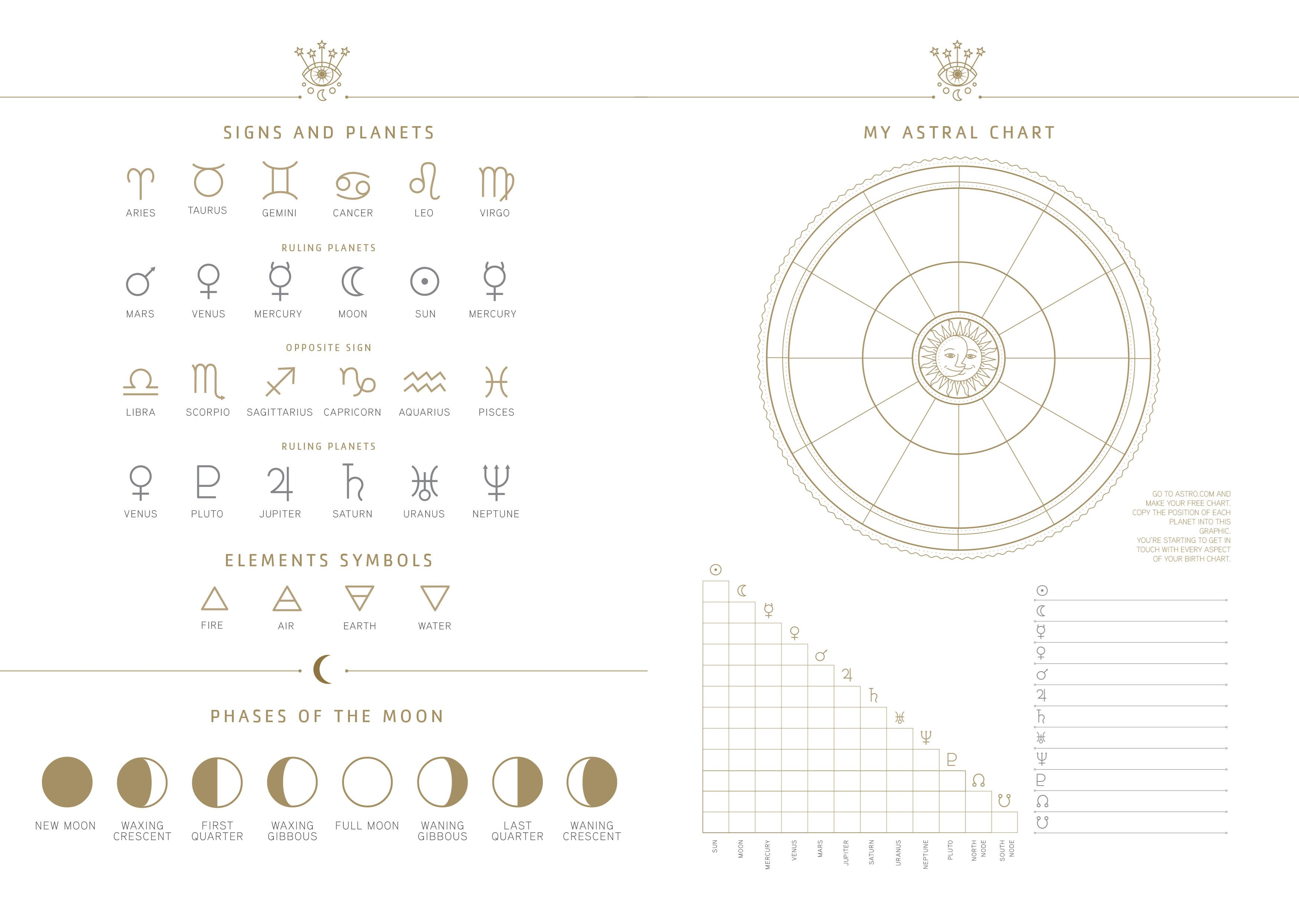 Astrology Desk Diary 2021