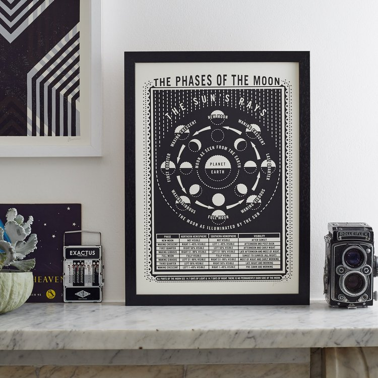 The Phases of The Moon A3 Screen Print by Pressed & Folded
