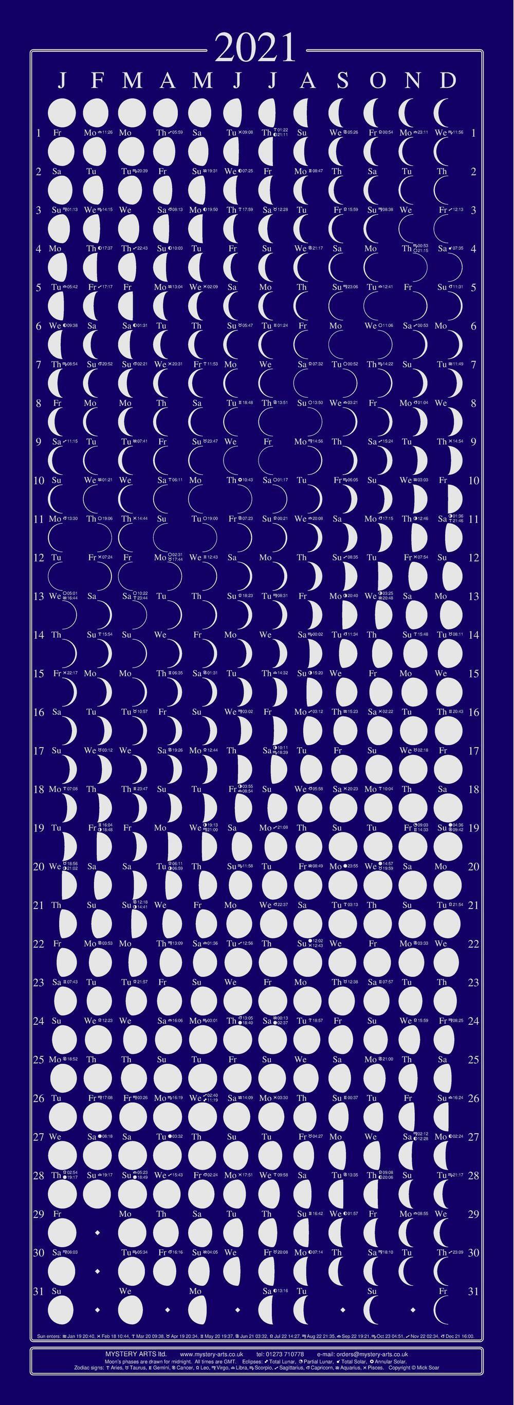 Moon Calendar Poster 2021