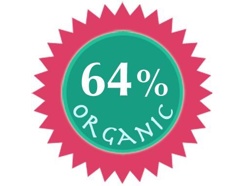 Organic Sweet Orange & Coconut Body Lotion