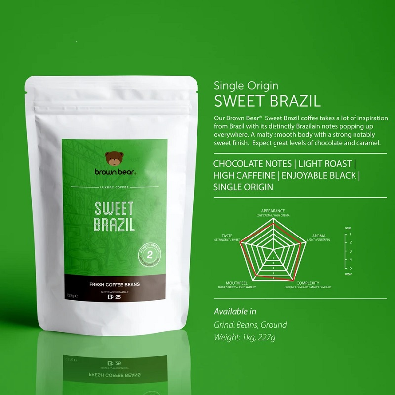 Sweet Brazil Brown Bear Ground