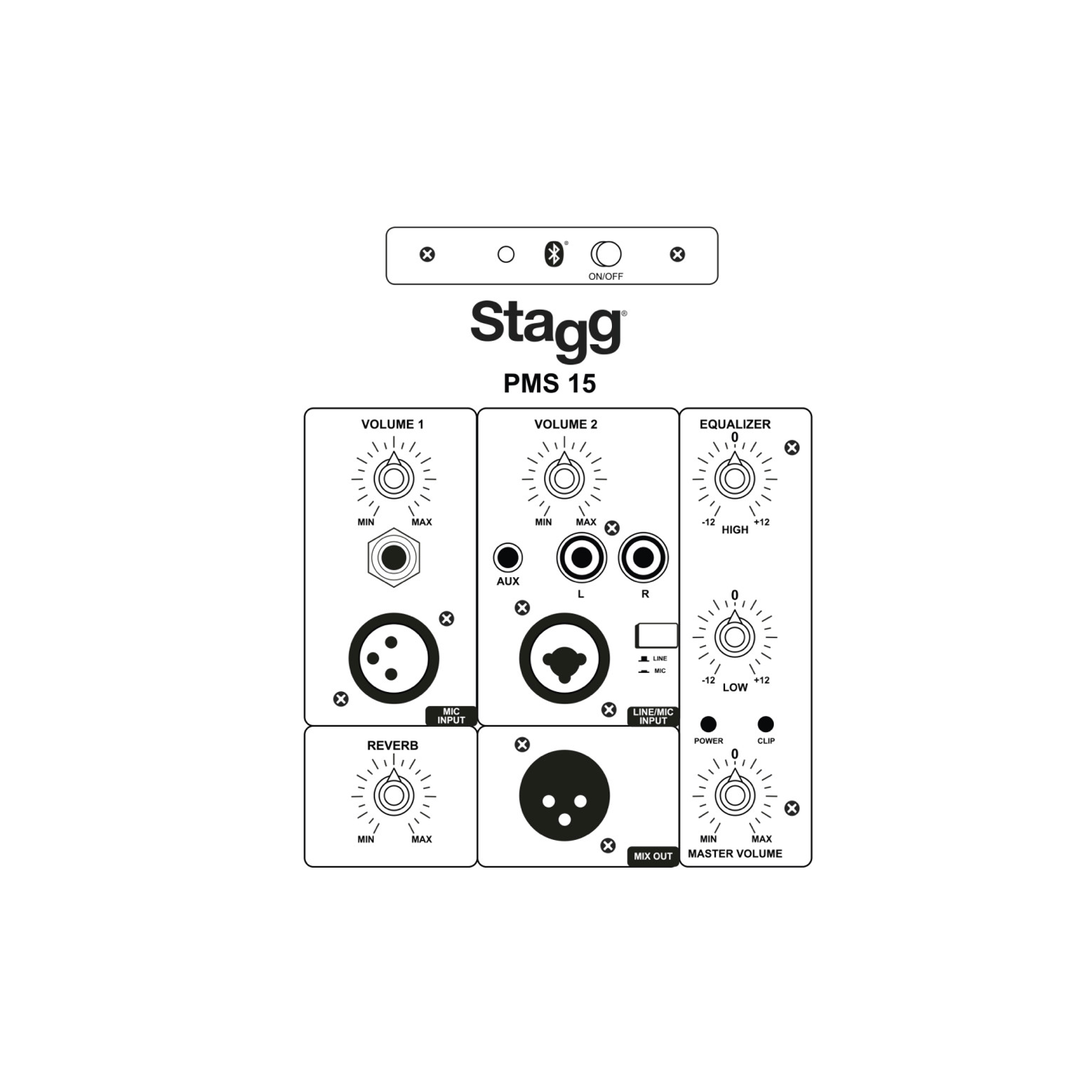 Stagg PMS15 15