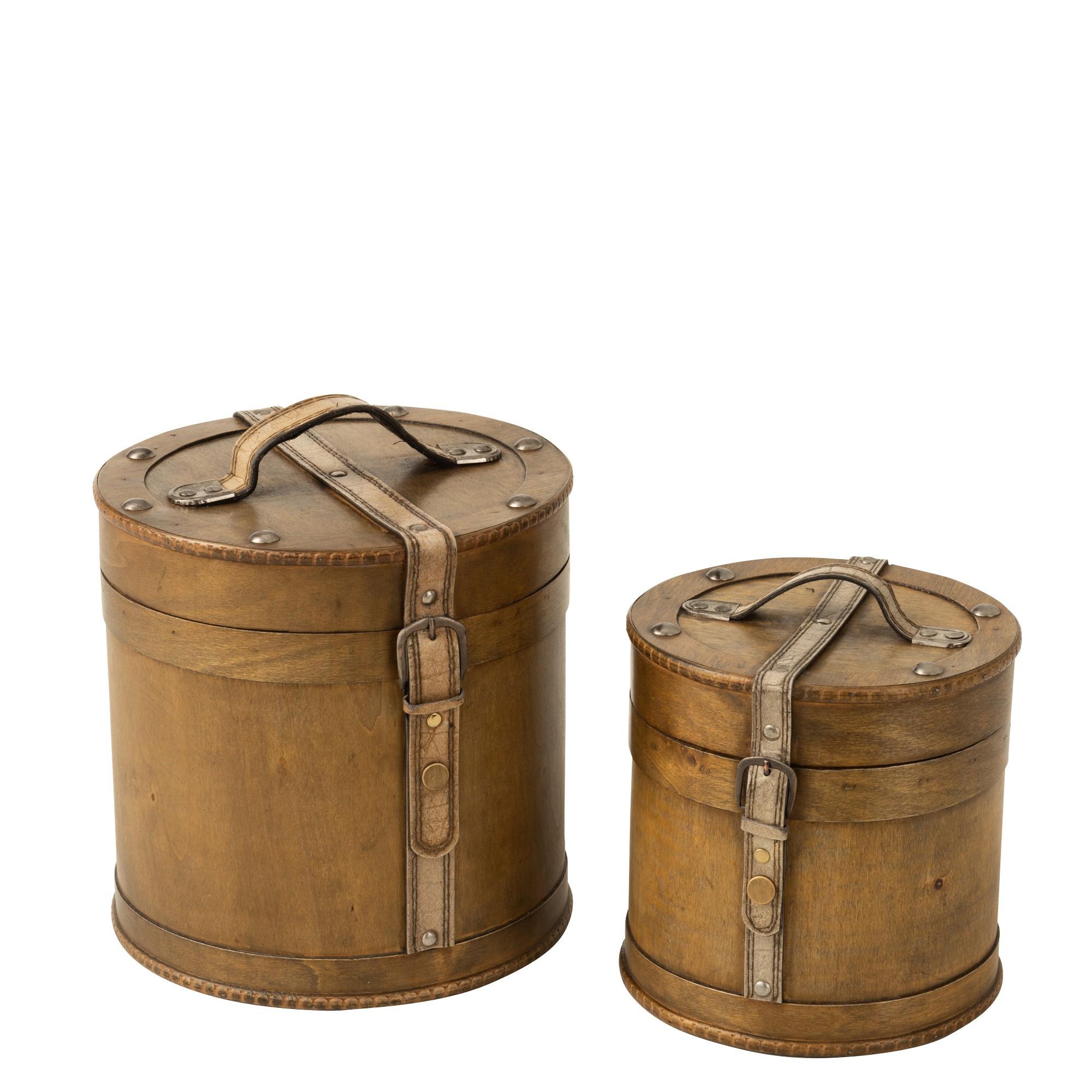 Säilytyslaatikko Trunk Round, pyöreä, Jolipa, 2 eri kokoa