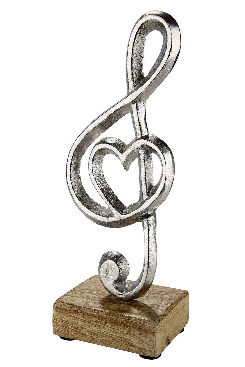 Koriste Heart Music, Gilde