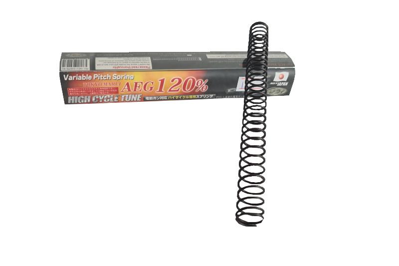 PDI 120%/ M100 spring till AEG