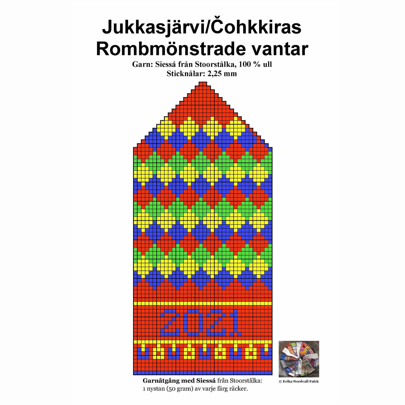 Jukkasjärvi/Čohkkiras Rombmönstrade vantar, Stoorstålka