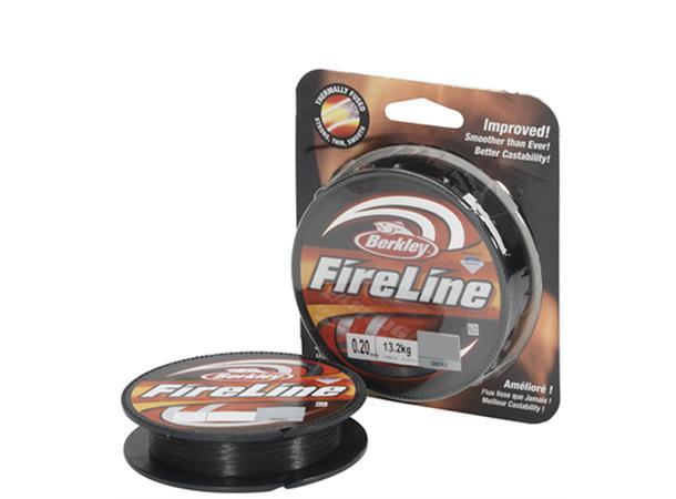 Fireline, smoke