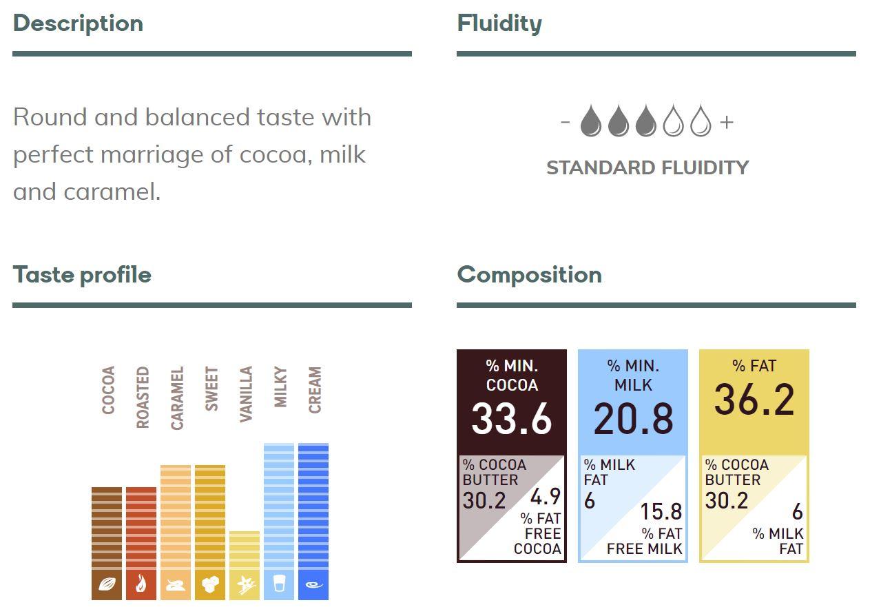 Callebaut 823 milk 2500 grams