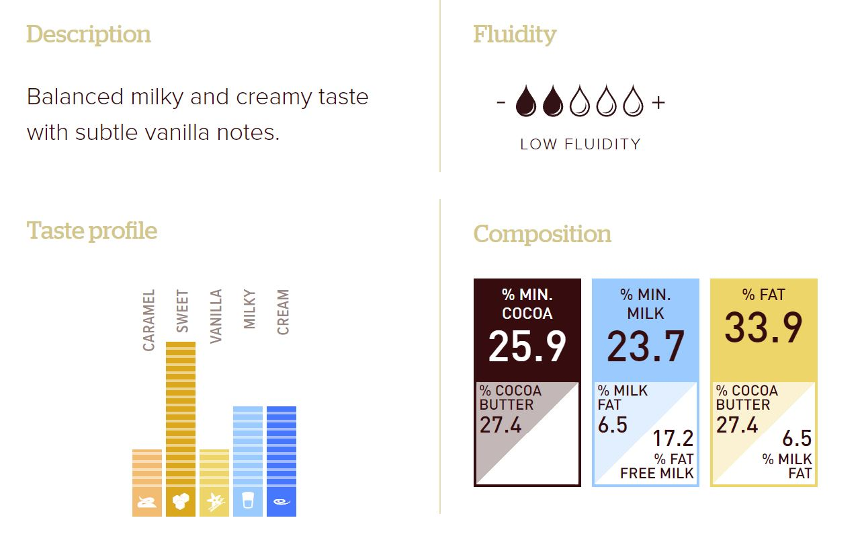 Callebaut Callets White CW2 2500 grams