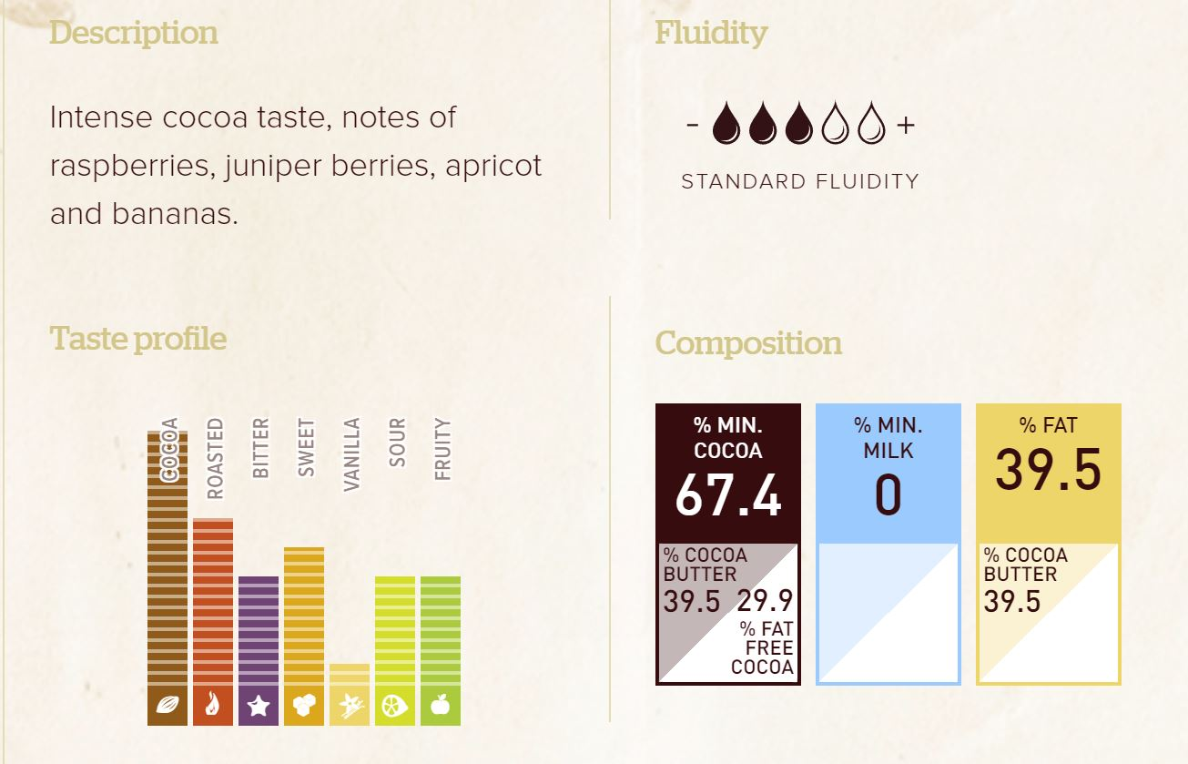 Callebaut Origin Madagaskar Dark 66% 2500 gram