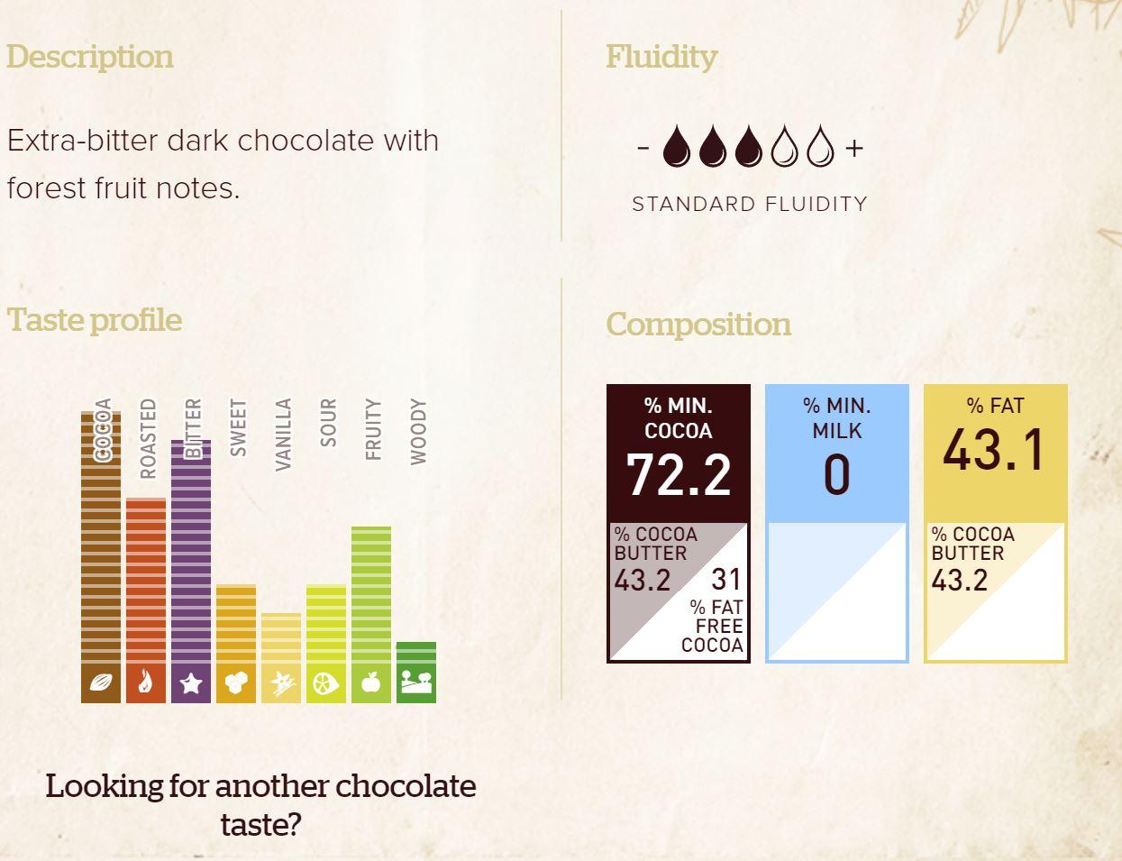 Callebaut Origin Satongo 2500 grams