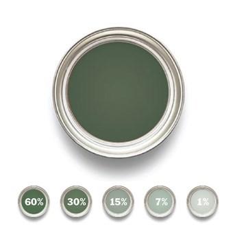 Linoljefärg Oxidgrön