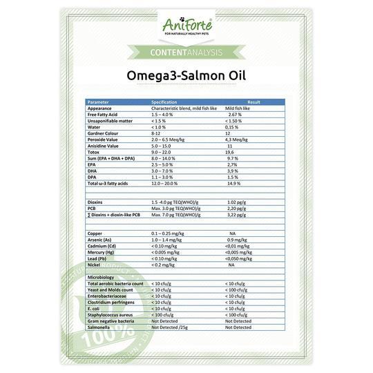Aniforte Salmon Oil