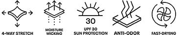 Under Armour-001 HeatGear® Armour short sleeve compression shirt UA001