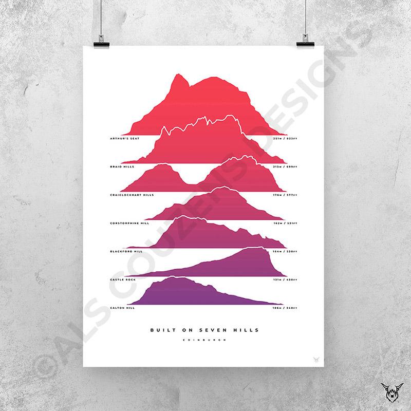 Als Couzens Designs A3 Seven Hill Print
