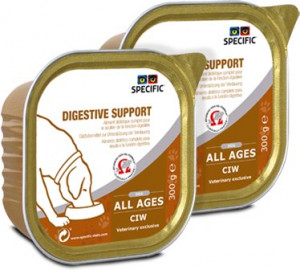 Digetive Support - CIW