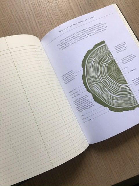 Observer's Notebook Trees