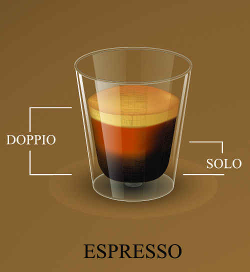 Caffè Espresso & Sambuca