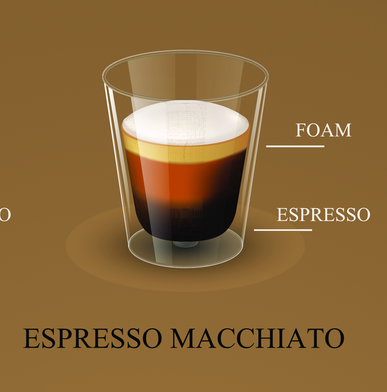 Caffè Espresso Italiano Macchiato