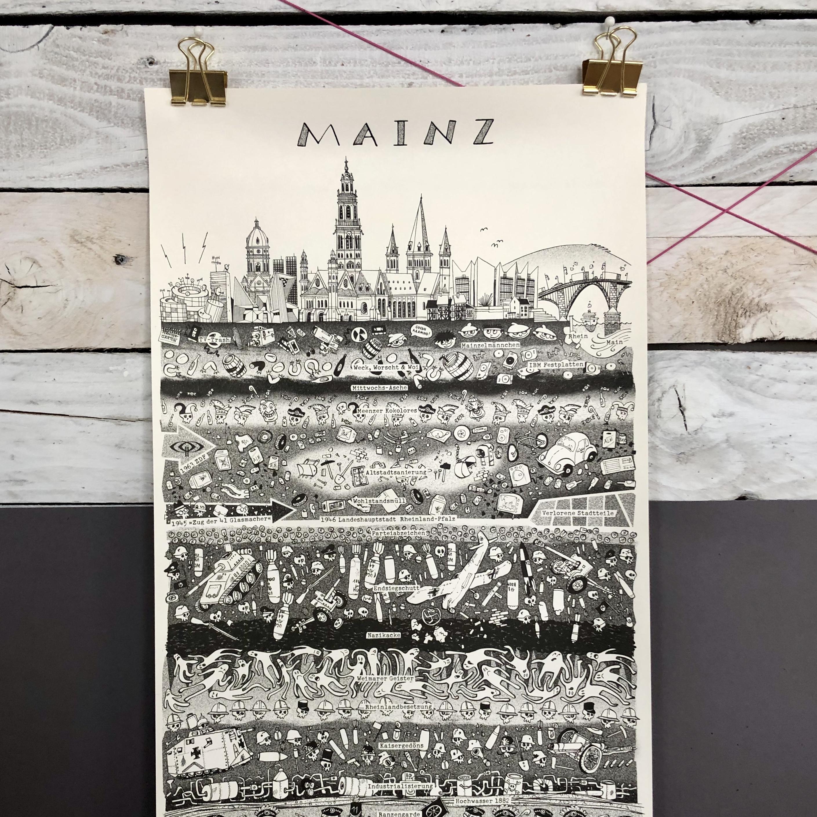 Querschnitt-Poster Mainz von Wolfgang Philippi