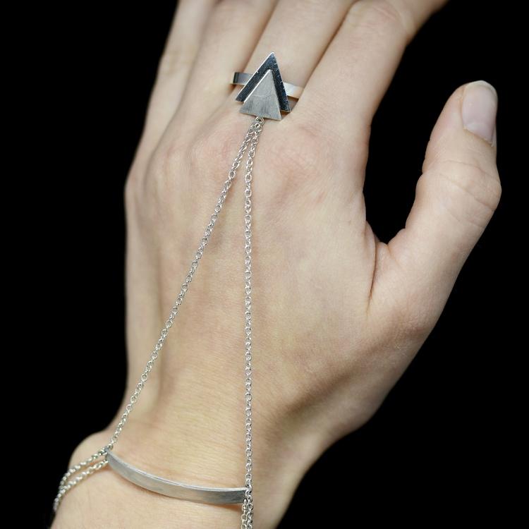 Combo Armband Ring