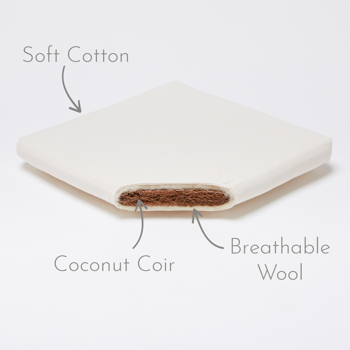 The Little Green Sheep - Natural Carrycot Mattress - To Fit iCandy Apple2 Only