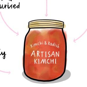 Kimchi and Radish